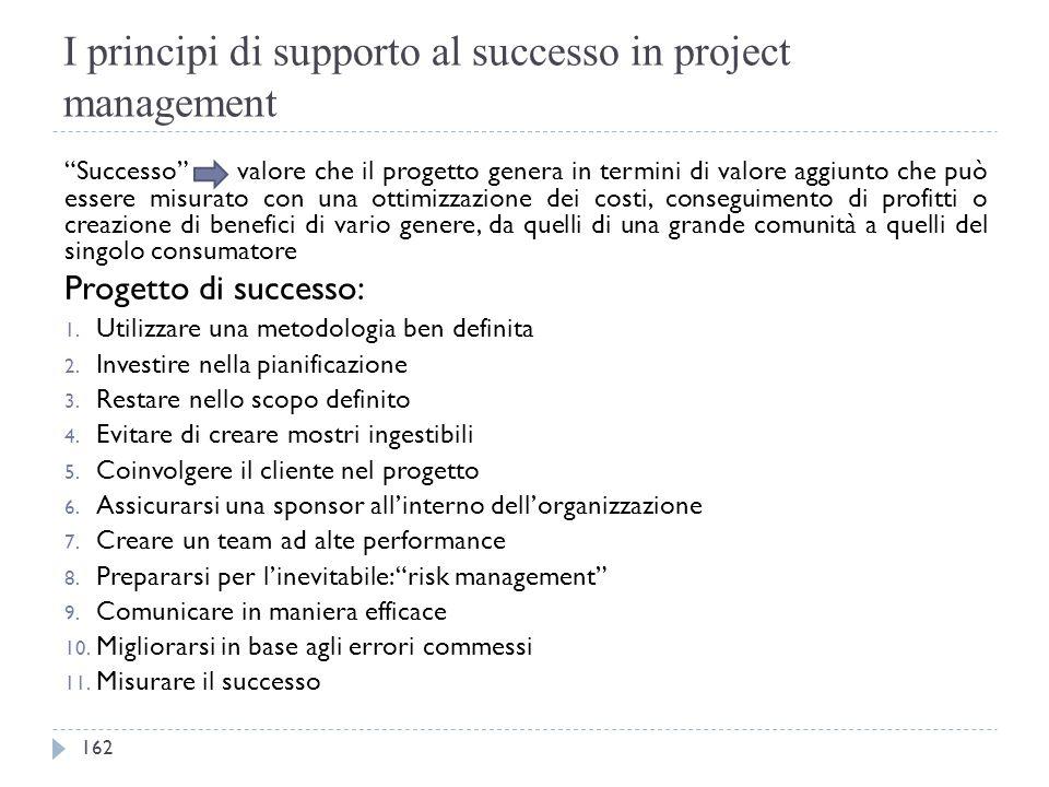 I principi di supporto al successo in project management