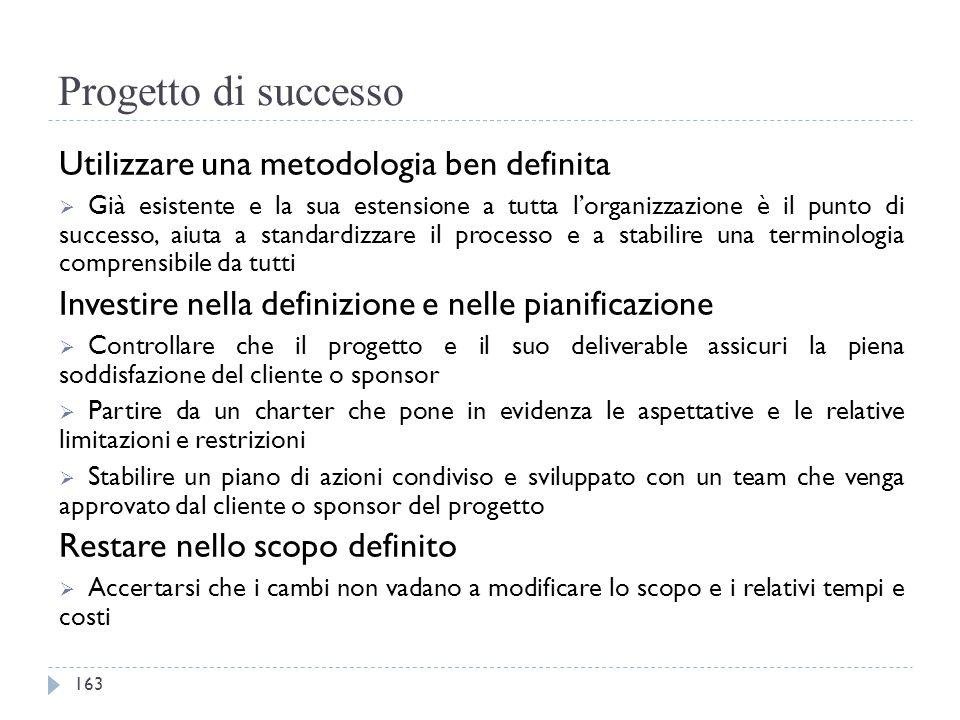Progetto di successo Utilizzare una metodologia ben definita