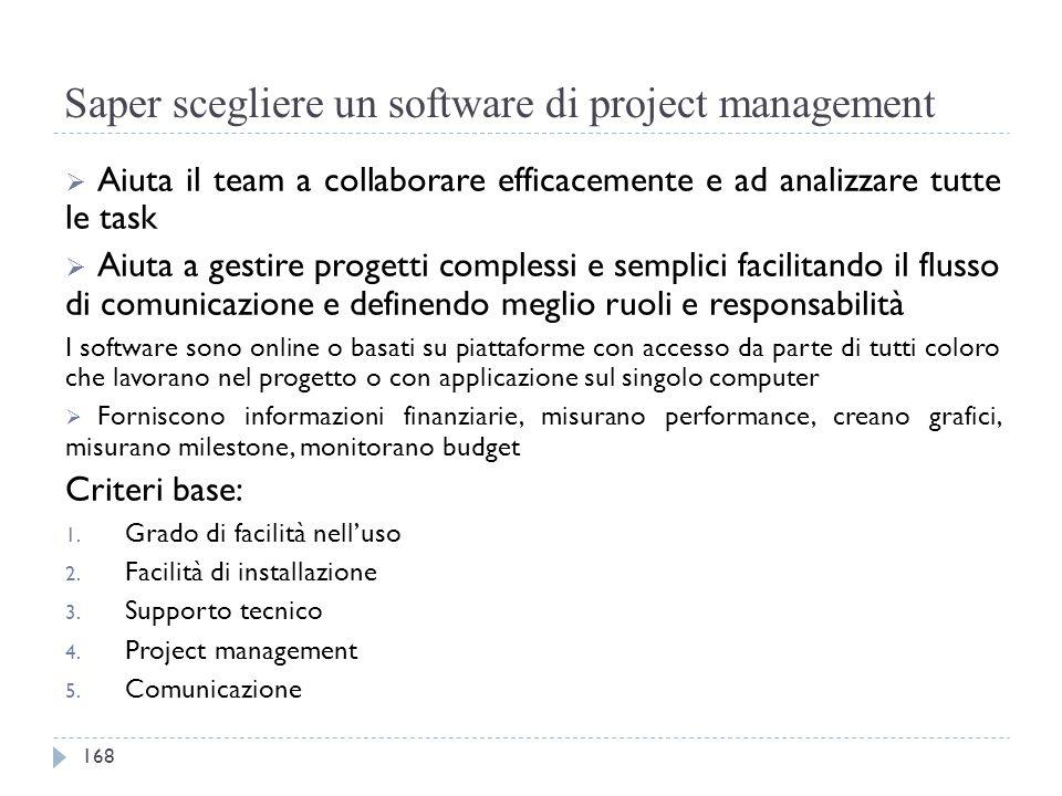 Saper scegliere un software di project management