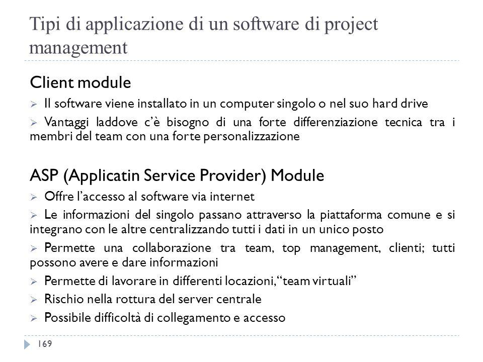 Tipi di applicazione di un software di project management