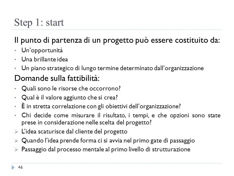 Step 1: start Il punto di partenza di un progetto può essere costituito da: Un'opportunità. Una brillante idea.