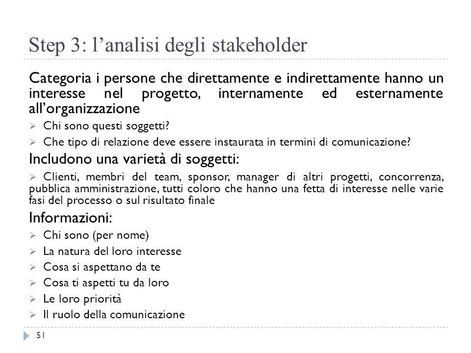 Step 3: l'analisi degli stakeholder