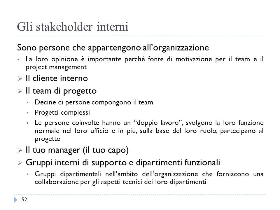 Gli stakeholder interni