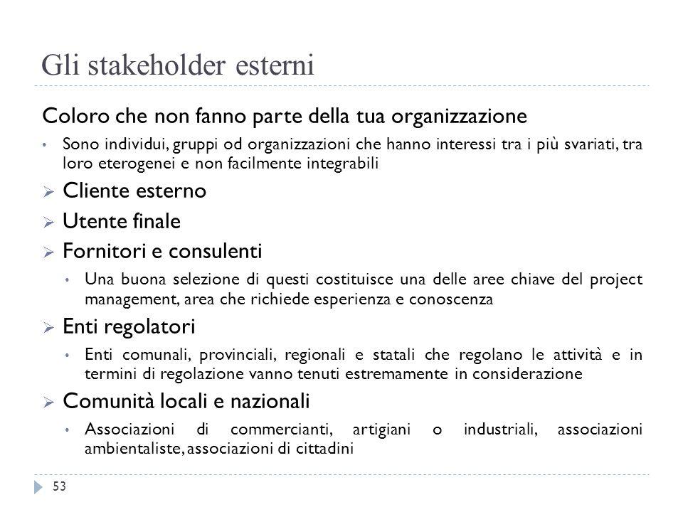 Gli stakeholder esterni