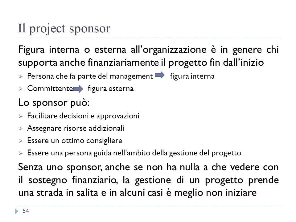 Il project sponsor Figura interna o esterna all'organizzazione è in genere chi supporta anche finanziariamente il progetto fin dall'inizio.