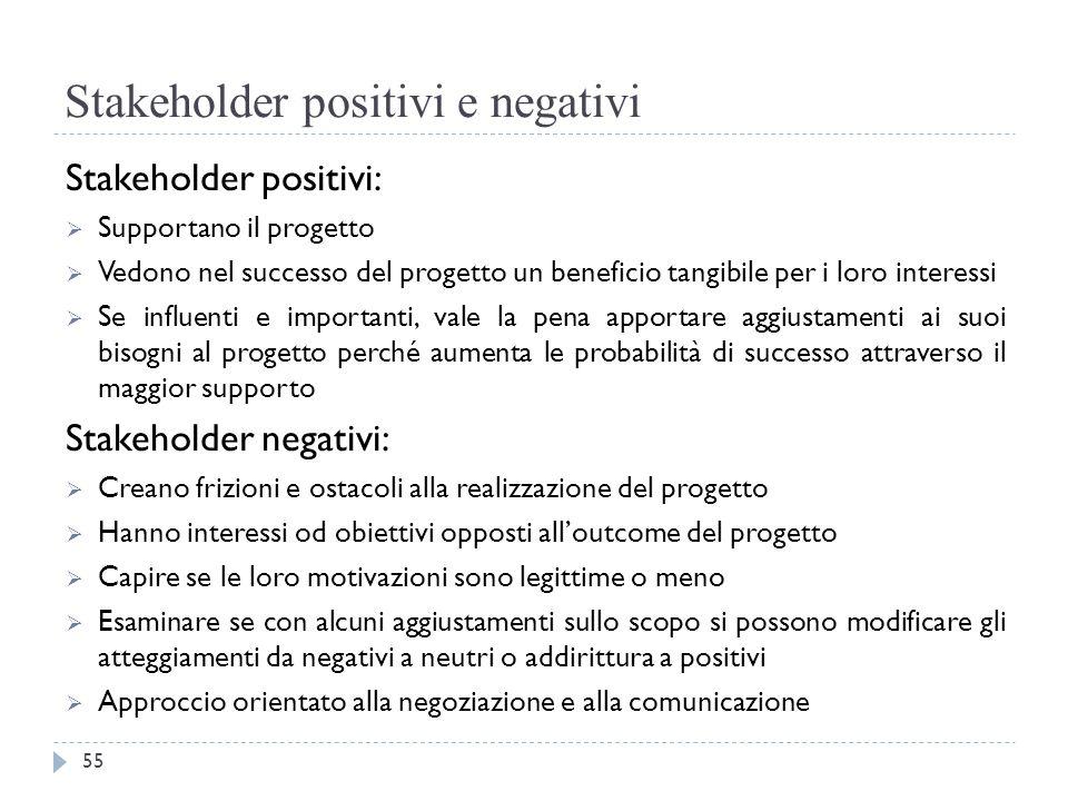 Stakeholder positivi e negativi