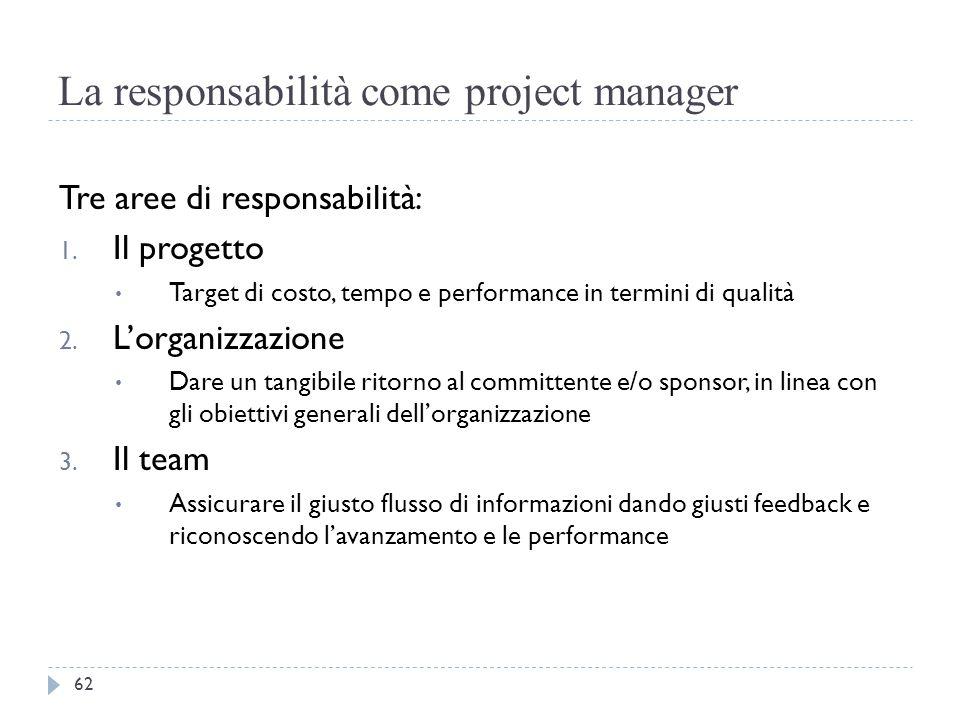 La responsabilità come project manager