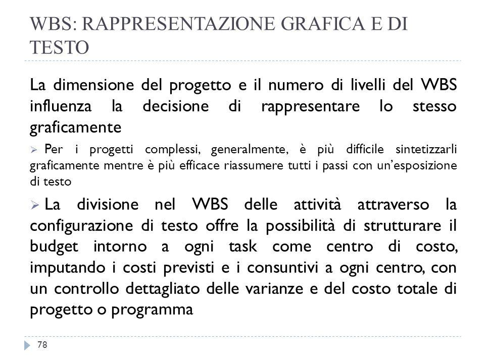WBS: RAPPRESENTAZIONE GRAFICA E DI TESTO