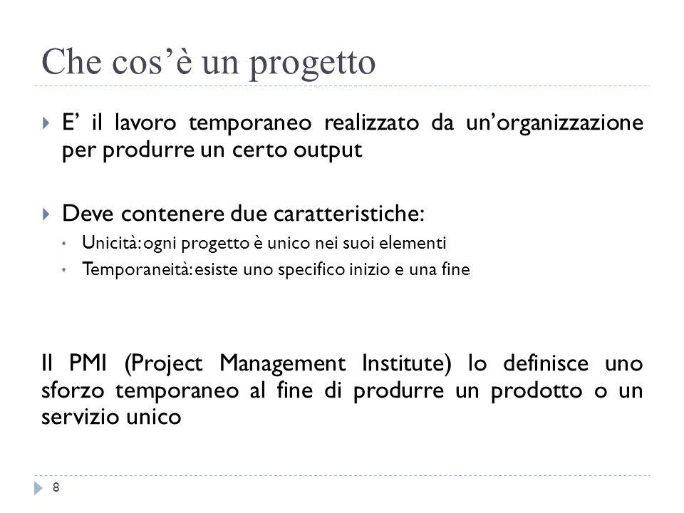 Che cos'è un progetto E' il lavoro temporaneo realizzato da un'organizzazione per produrre un certo output.