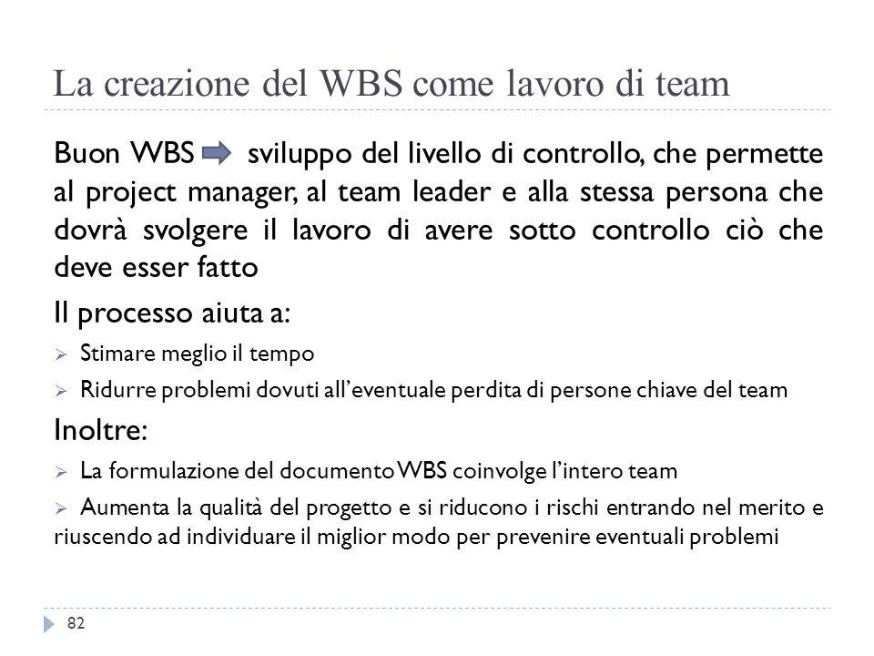 La creazione del WBS come lavoro di team