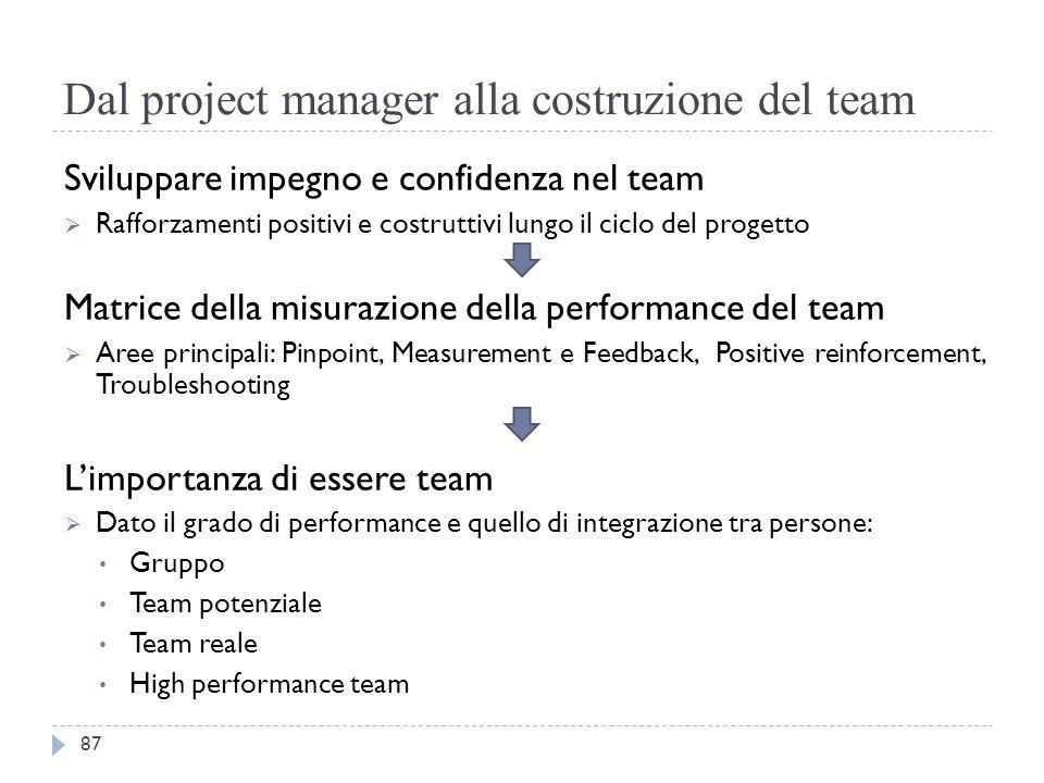 Dal project manager alla costruzione del team