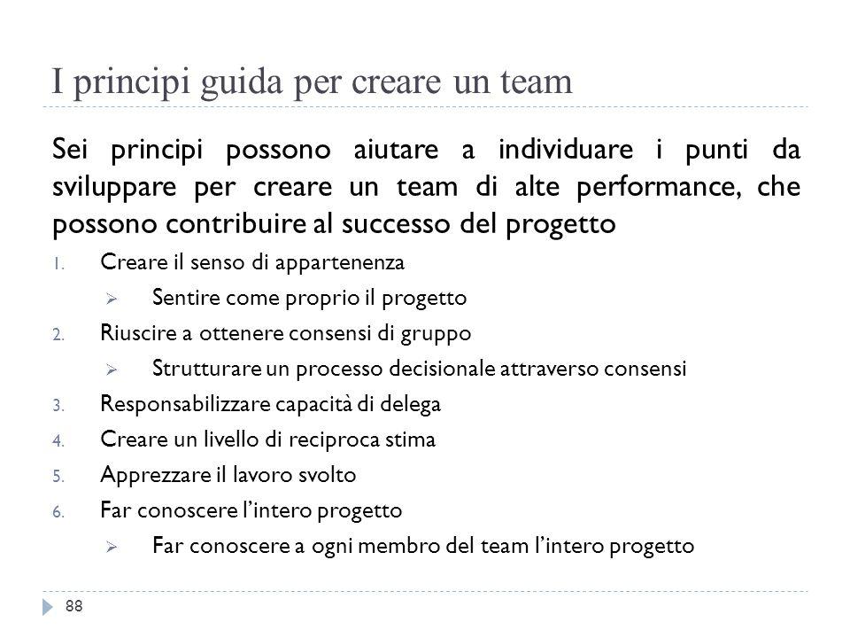 I principi guida per creare un team
