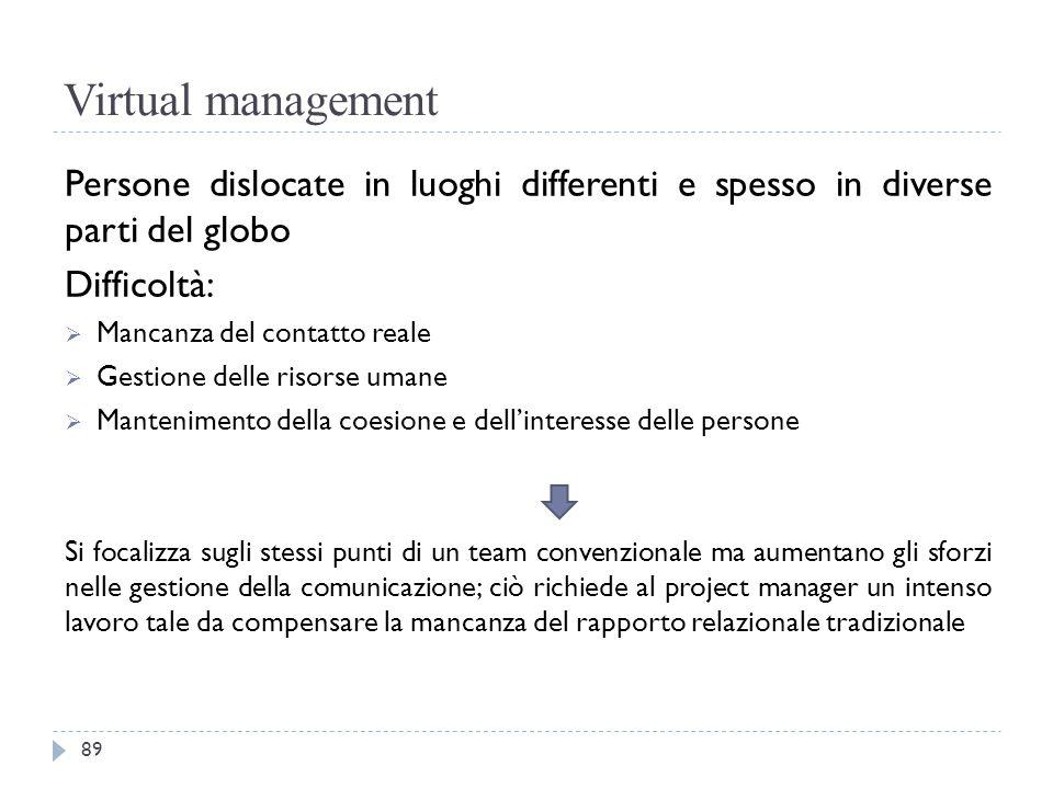 Virtual management Persone dislocate in luoghi differenti e spesso in diverse parti del globo. Difficoltà: