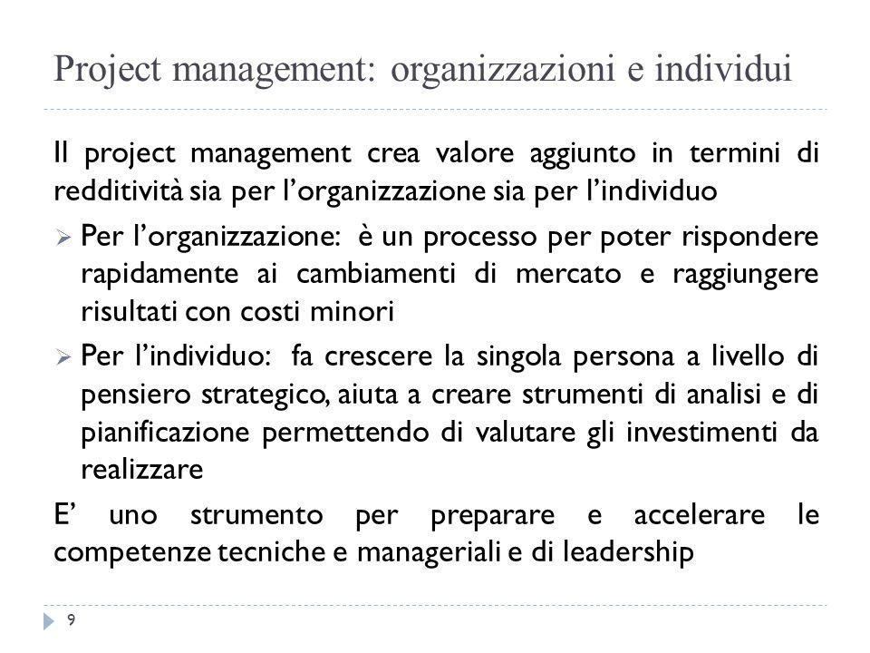 Project management: organizzazioni e individui