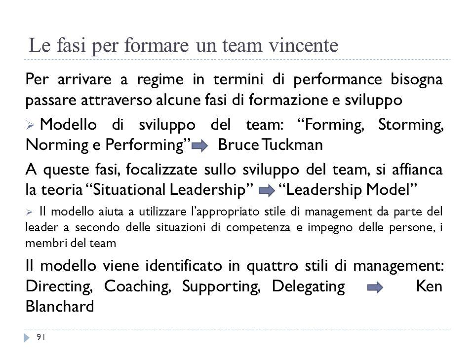 Le fasi per formare un team vincente