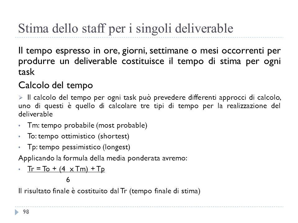 Stima dello staff per i singoli deliverable