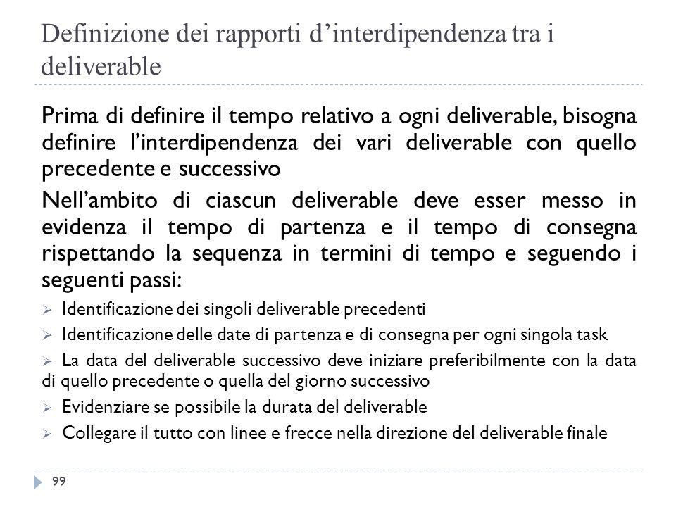Definizione dei rapporti d'interdipendenza tra i deliverable