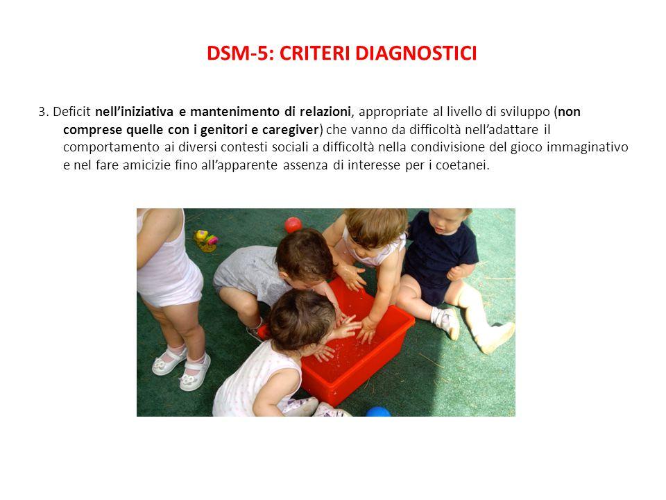 DSM-5: CRITERI DIAGNOSTICI