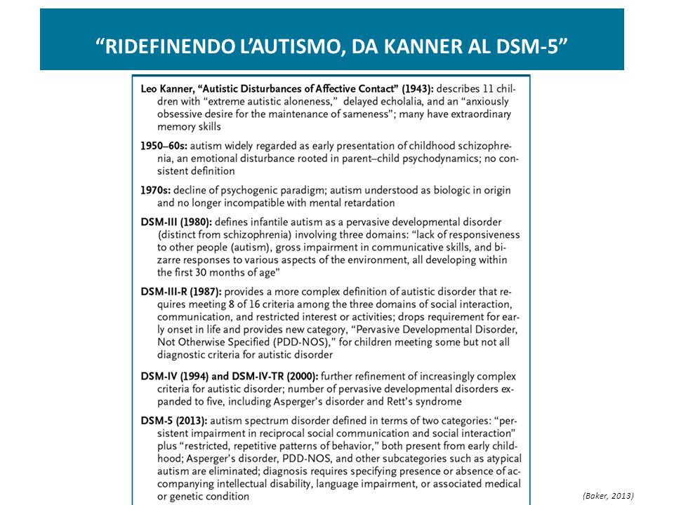 RIDEFINENDO L'AUTISMO, DA KANNER AL DSM-5