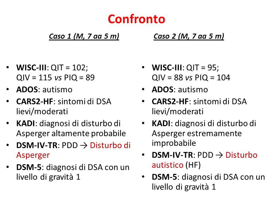 Confronto Caso 1 (M, 7 aa 5 m) Caso 2 (M, 7 aa 5 m)