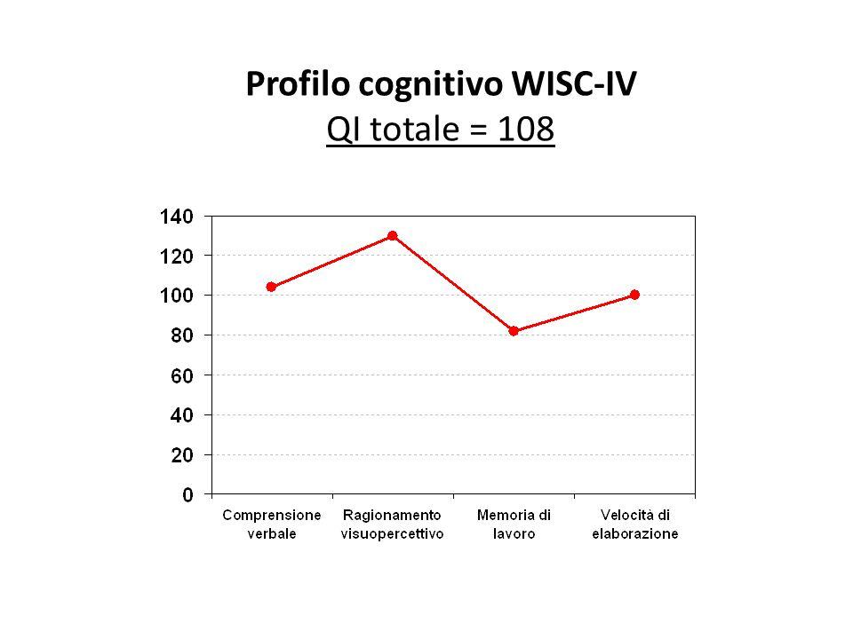 Profilo cognitivo WISC-IV QI totale = 108