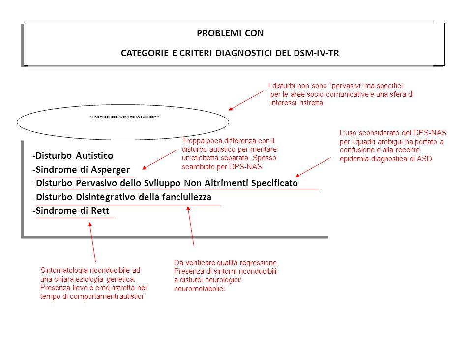 PROBLEMI CON CATEGORIE E CRITERI DIAGNOSTICI DEL DSM-IV-TR