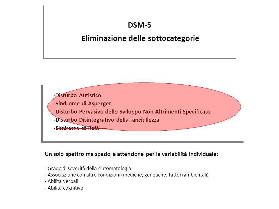 DSM-5 Eliminazione delle sottocategorie