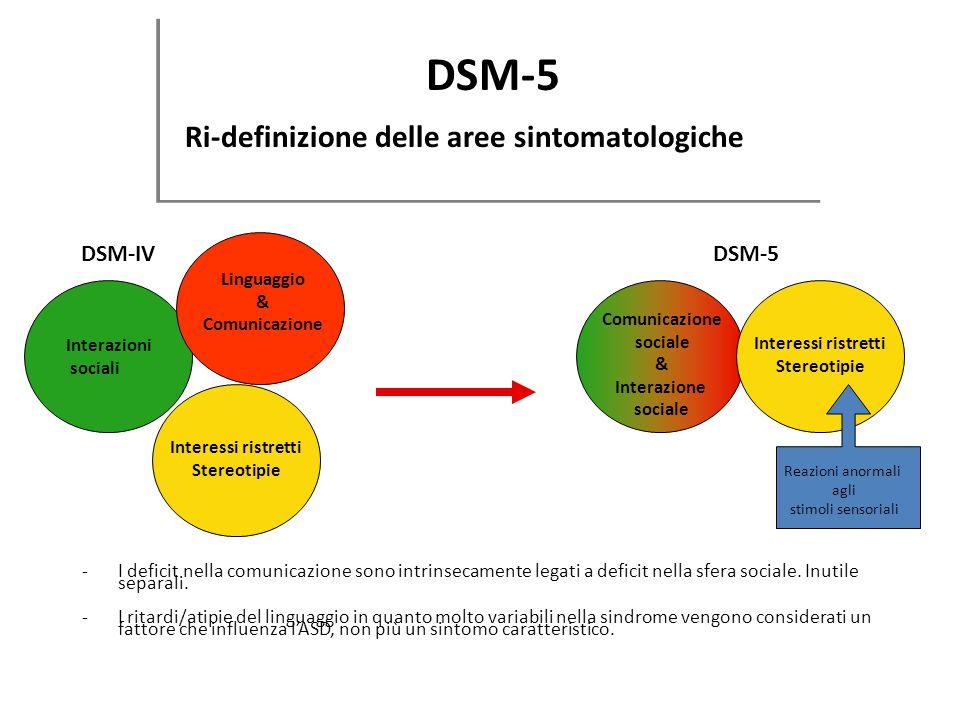 DSM-5 Ri-definizione delle aree sintomatologiche DSM-IV DSM-5