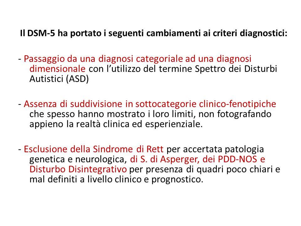 Il DSM-5 ha portato i seguenti cambiamenti ai criteri diagnostici: