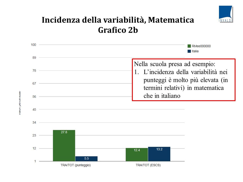 Incidenza della variabilità, Matematica