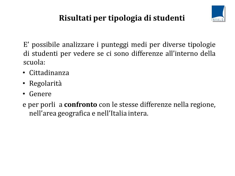 Risultati per tipologia di studenti