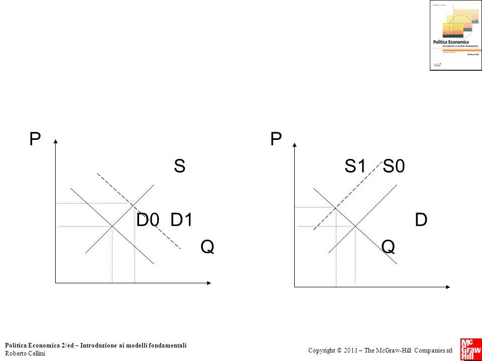 Figura 20.1 P P S S1 S0 D0 D1 D Q Q
