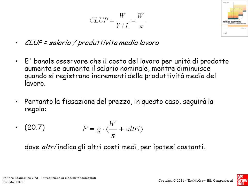 CLUP = salario / produttivita media lavoro