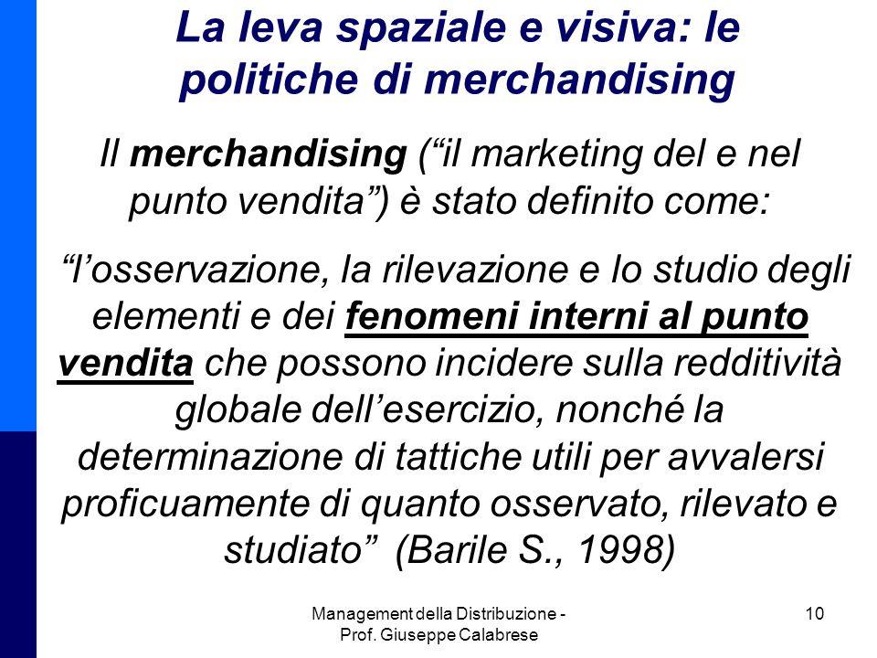 La leva spaziale e visiva: le politiche di merchandising