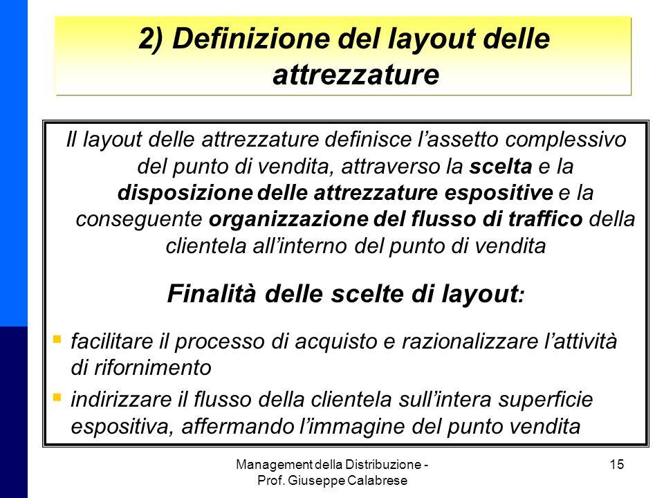 2) Definizione del layout delle attrezzature