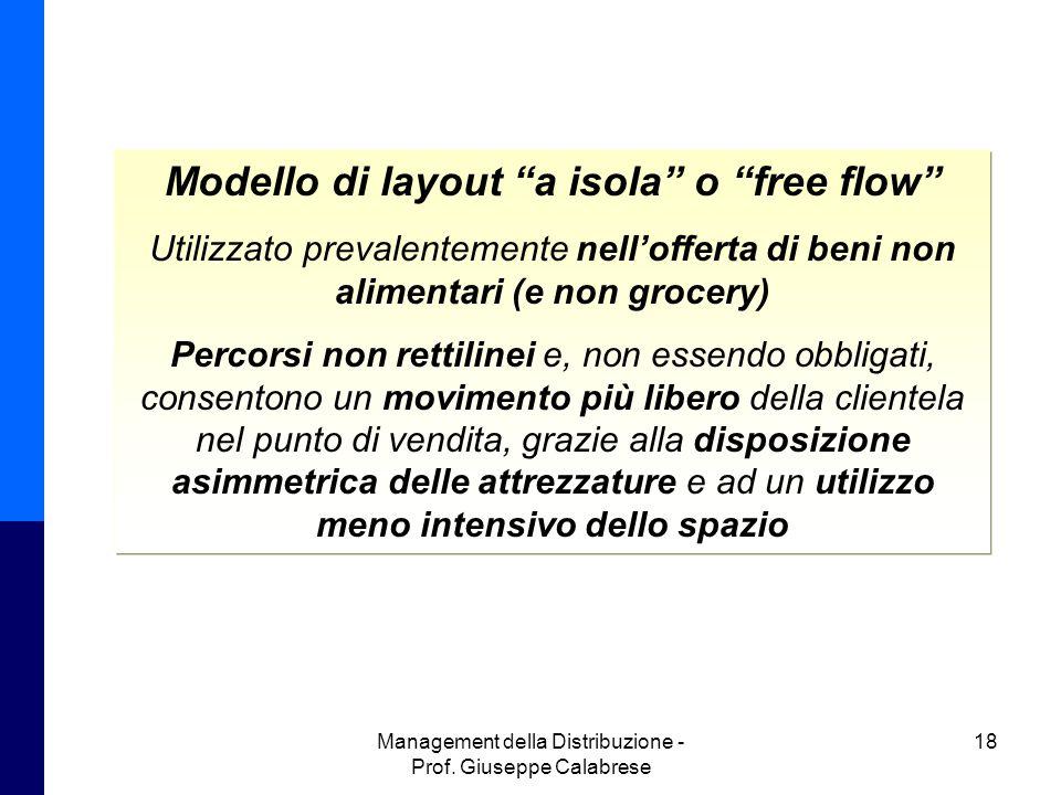 Modello di layout a isola o free flow