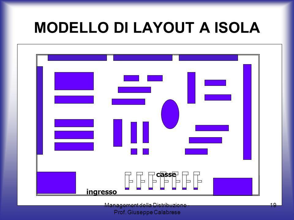 MODELLO DI LAYOUT A ISOLA