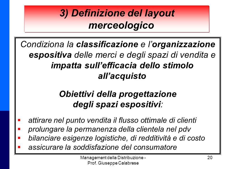 3) Definizione del layout merceologico Obiettivi della progettazione
