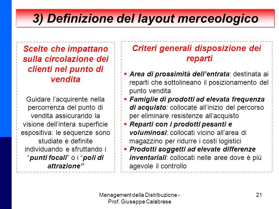 3) Definizione del layout merceologico