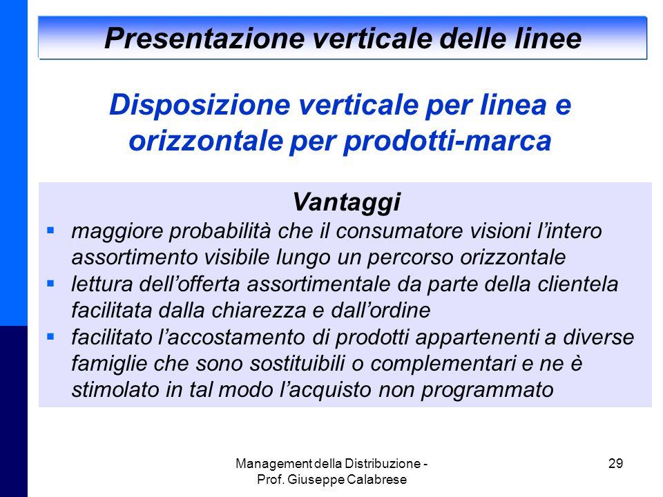 Presentazione verticale delle linee