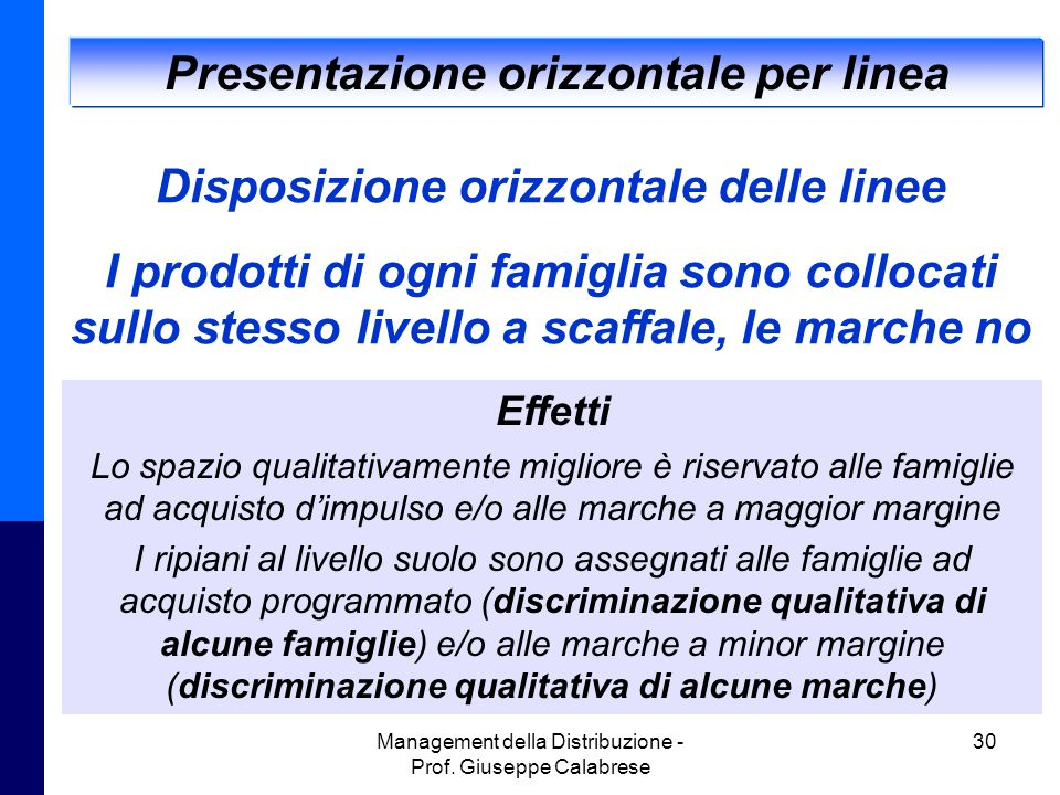 Presentazione orizzontale per linea