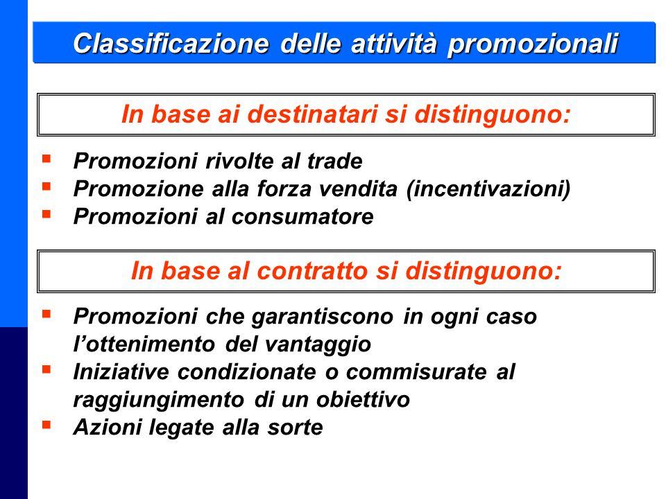 Classificazione delle attività promozionali