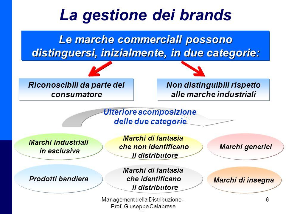 La gestione dei brands Le marche commerciali possono distinguersi, inizialmente, in due categorie: Riconoscibili da parte del consumatore.