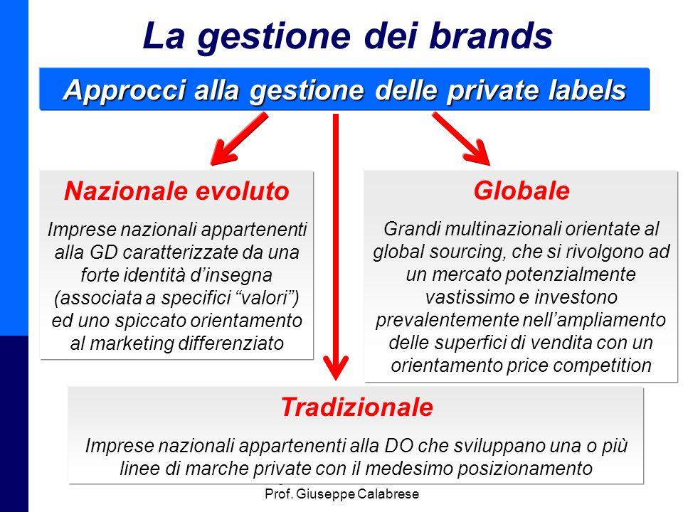 Approcci alla gestione delle private labels