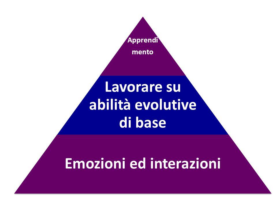 Lavorare su abilità evolutive di base Emozioni ed interazioni
