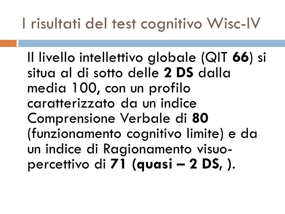 I risultati del test cognitivo Wisc-IV