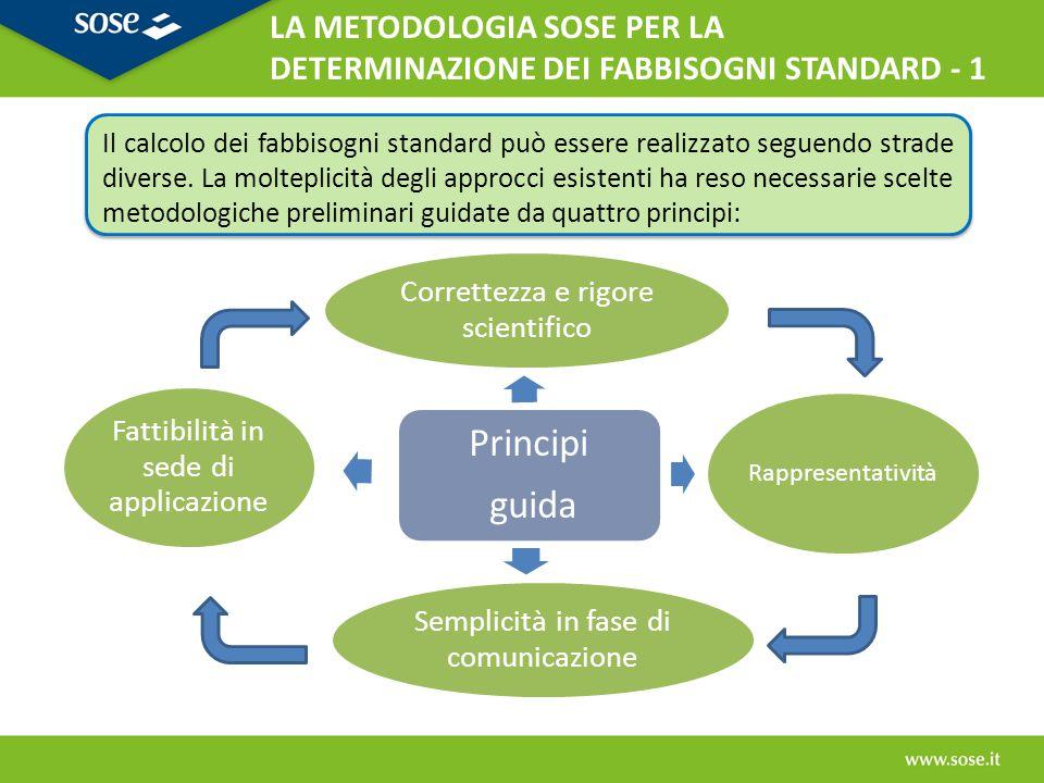 LA METODOLOGIA SOSE PER LA DETERMINAZIONE DEI FABBISOGNI STANDARD - 1