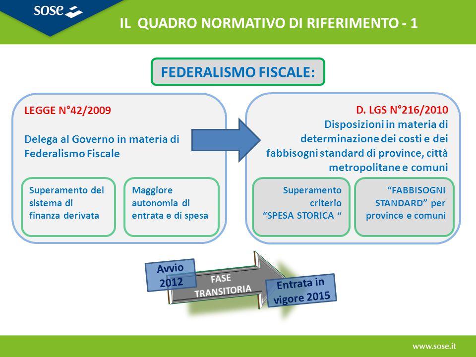 IL QUADRO NORMATIVO DI RIFERIMENTO - 1