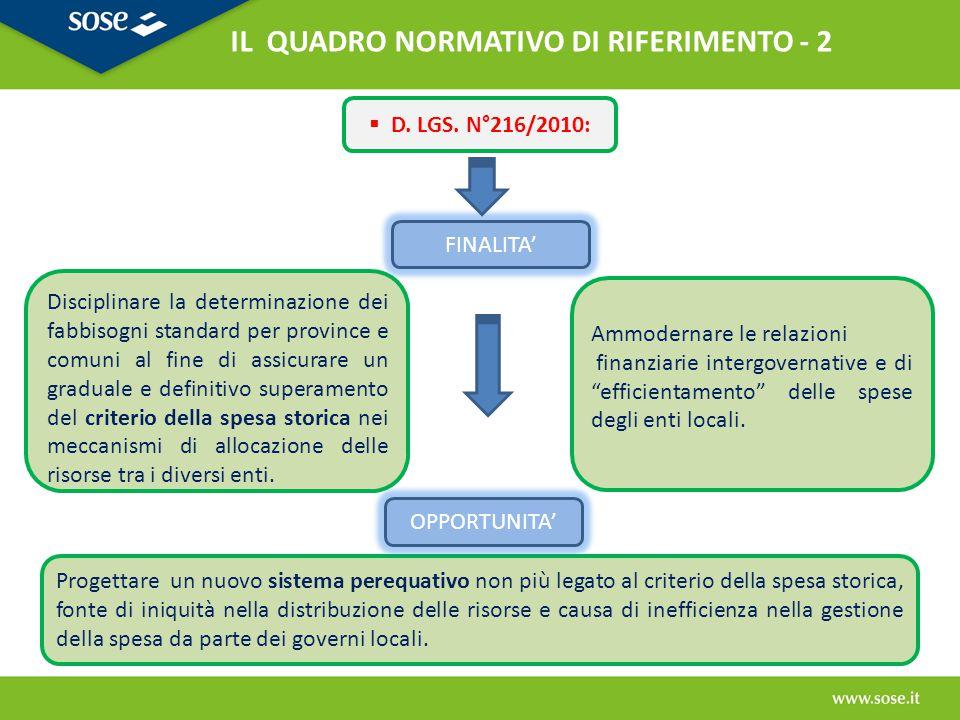IL QUADRO NORMATIVO DI RIFERIMENTO - 2