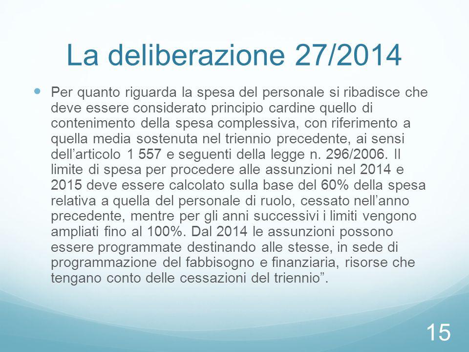 La deliberazione 27/2014